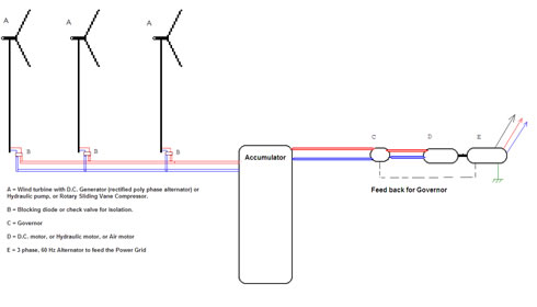 Geothermal Energy Diagram Explanation Image Information