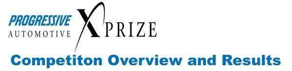 The Progressive Insurance Automotive X-Prize - Competiton Overview and Results