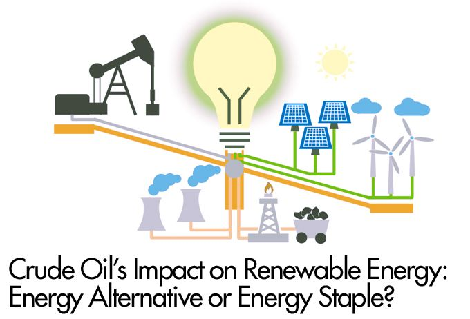 essays in the economics of renewable resources Social, economical and environmental impacts of effects of renewable energy system have energy generates a wide variety of economic.