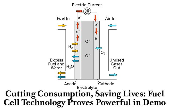 Cutting Consumption, Saving Lives: Fuel Cell Technology Proves Powerful in Demo