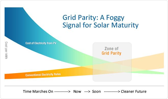 Grid Parity: A Foggy Signal for Solar Maturity