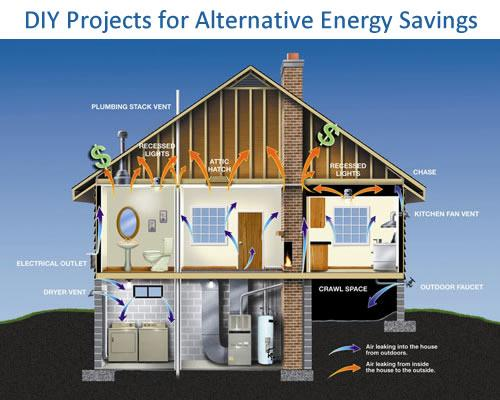 DIY Projects for Alternative Energy Savings