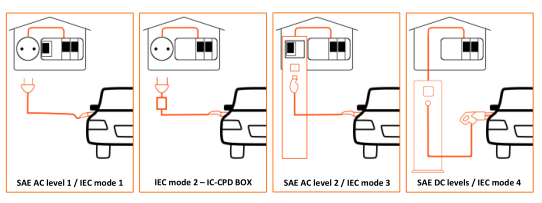 Enjoyable Solutions For E Mobility Demands Altenergymag Wiring 101 Xrenketaxxcnl