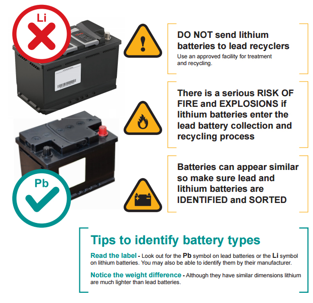 Lead Recycling Threatened By Lithium-ion | AltEnergyMag
