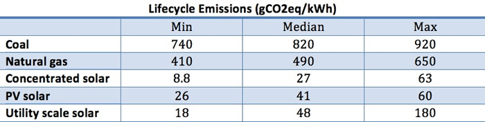 Lifecycle_emissions.jpg
