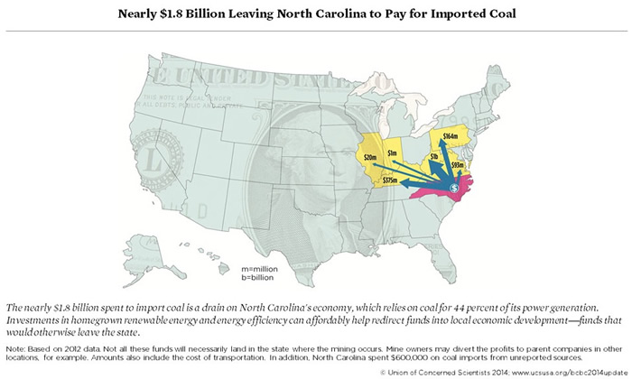 North_Carolina_Importing_Coal.jpg