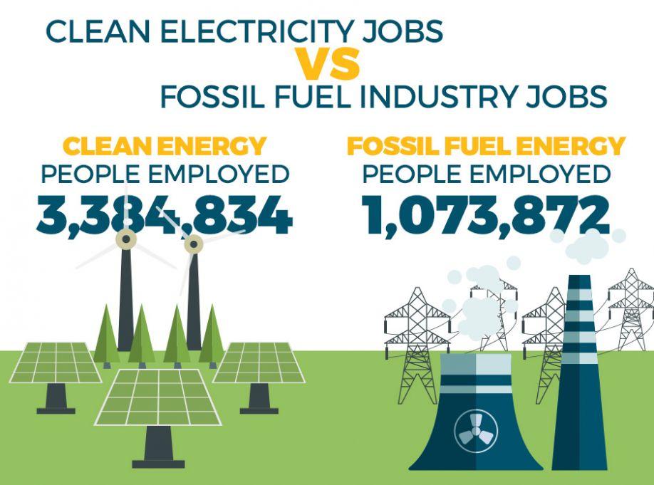 Renewable-energy-vs-fossil-fuels-jobs