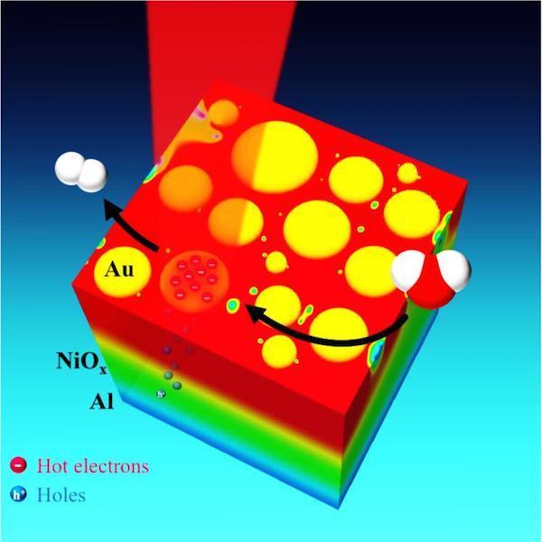 solar-water-splitter-hydrogen