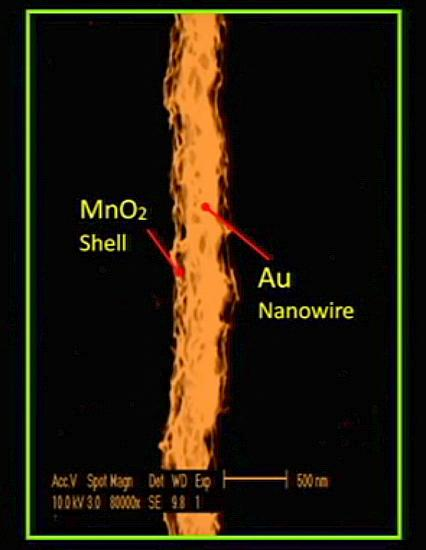 Image result for gold nanowire batteries