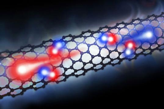 Image result for Nanotube Thermocells